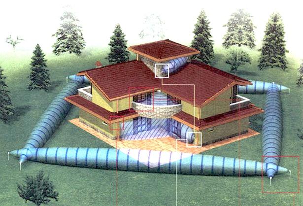 Sistema allarme perimetrale - Costo allarme perimetrale esterno ...