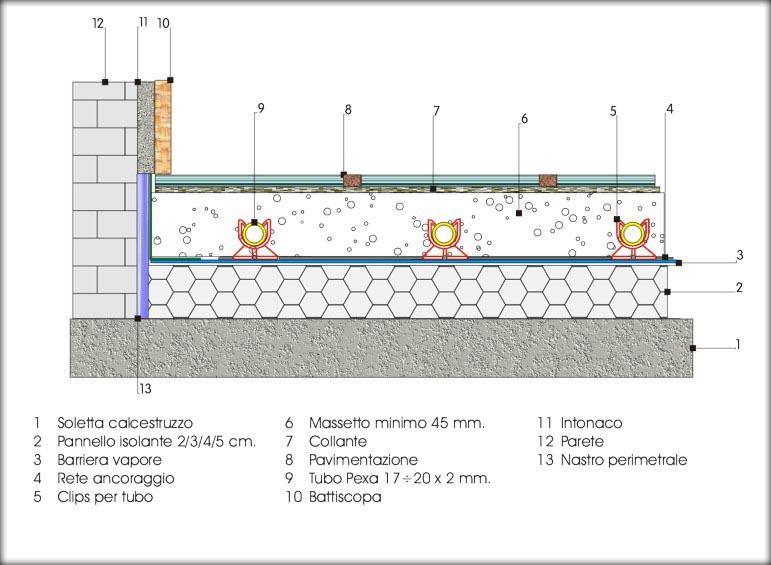 Riscaldamento pavimento - Posa piastrelle su pavimento radiante ...